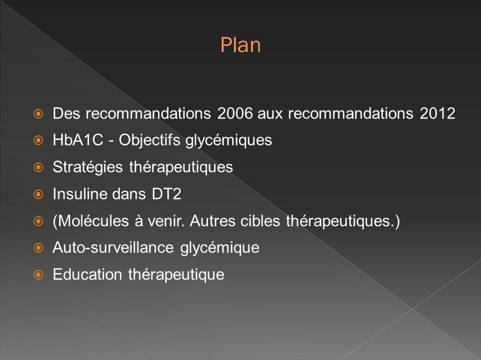 Des recommandations 2006 aux recommandations 2012 HbA1C - Objectifs glycémiques Stratégies thérapeutiques Insuline dans DT2 (Molécules à venir. Autres