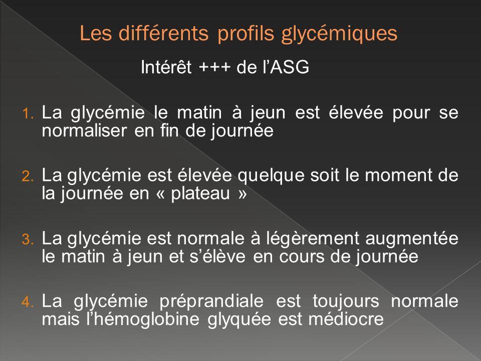 Intérêt +++ de lASG 1. La glycémie le matin à jeun est élevée pour se normaliser en fin de journée 2. La glycémie est élevée quelque soit le moment de