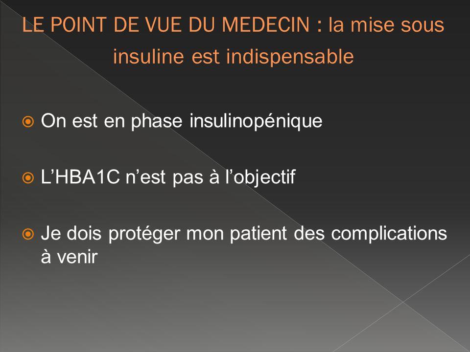 On est en phase insulinopénique LHBA1C nest pas à lobjectif Je dois protéger mon patient des complications à venir LE POINT DE VUE DU MEDECIN : la mis