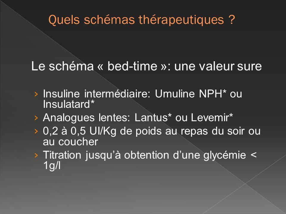 Le schéma « bed-time »: une valeur sure Insuline intermédiaire: Umuline NPH* ou Insulatard* Analogues lentes: Lantus* ou Levemir* 0,2 à 0,5 UI/Kg de p
