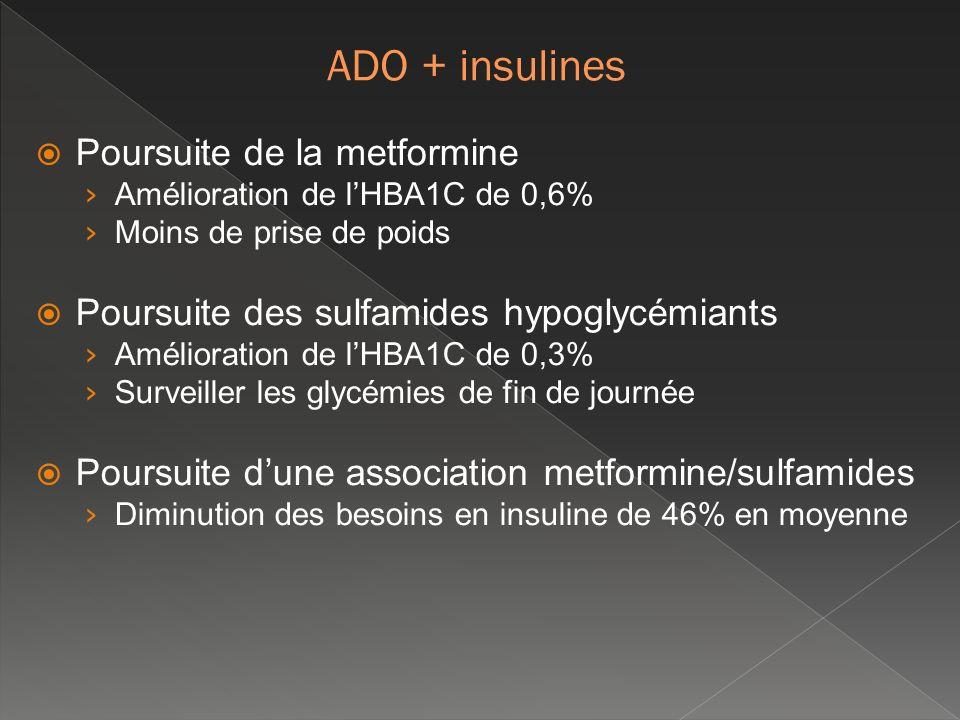 Poursuite de la metformine Amélioration de lHBA1C de 0,6% Moins de prise de poids Poursuite des sulfamides hypoglycémiants Amélioration de lHBA1C de 0