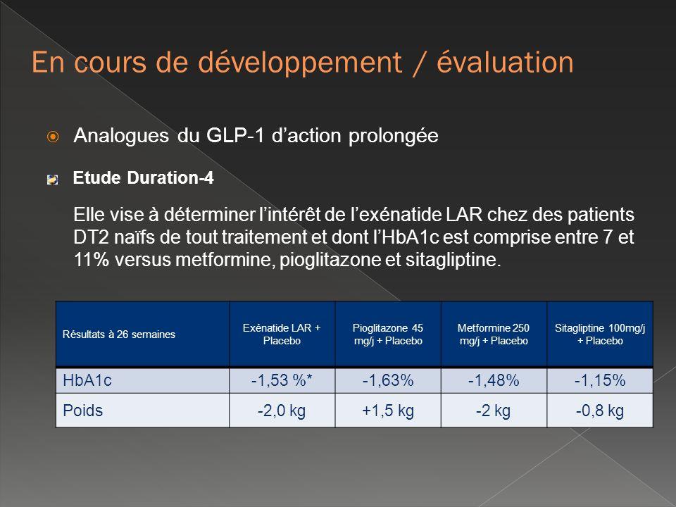 Analogues du GLP-1 daction prolongée Etude Duration-4 Elle vise à déterminer lintérêt de lexénatide LAR chez des patients DT2 naïfs de tout traitement