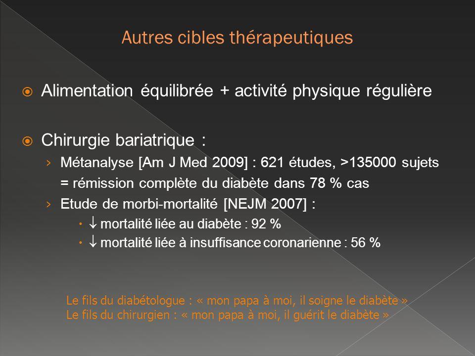 Alimentation équilibrée + activité physique régulière Chirurgie bariatrique : Métanalyse [Am J Med 2009] : 621 études, >135000 sujets = rémission comp