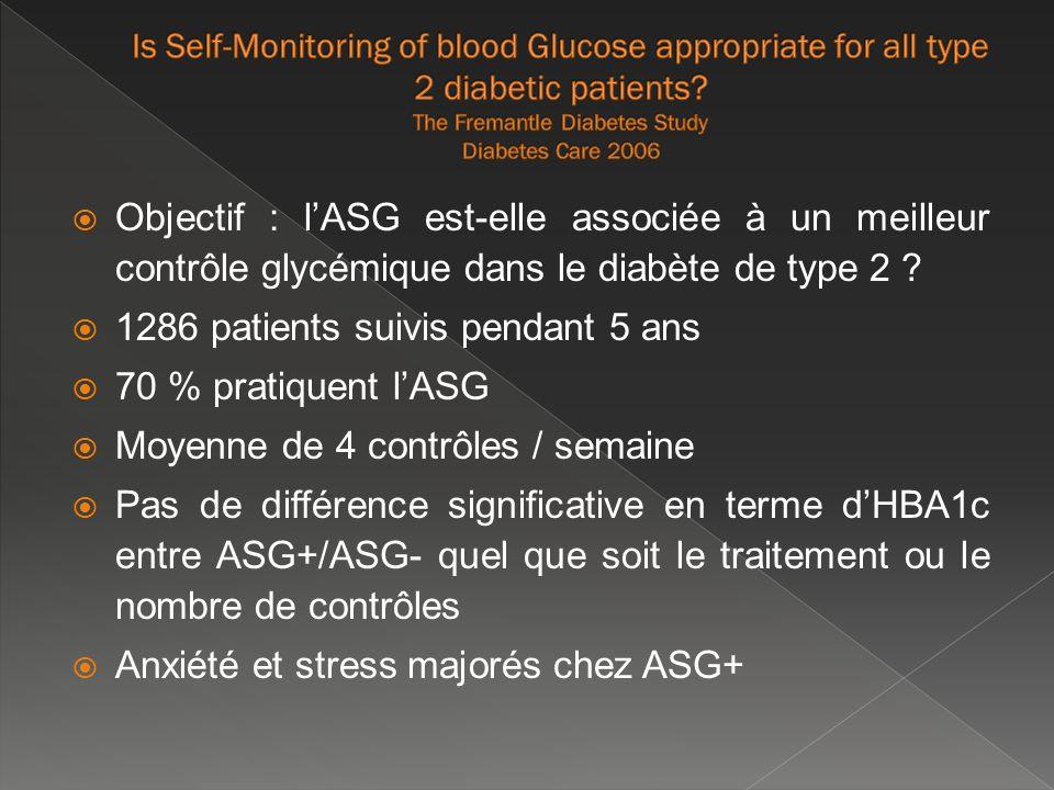 Objectif : lASG est-elle associée à un meilleur contrôle glycémique dans le diabète de type 2 ? 1286 patients suivis pendant 5 ans 70 % pratiquent lAS