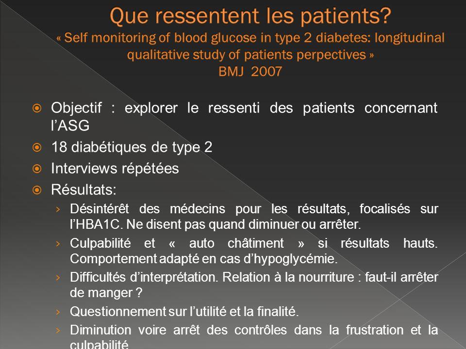 Objectif : explorer le ressenti des patients concernant lASG 18 diabétiques de type 2 Interviews répétées Résultats: Désintérêt des médecins pour les