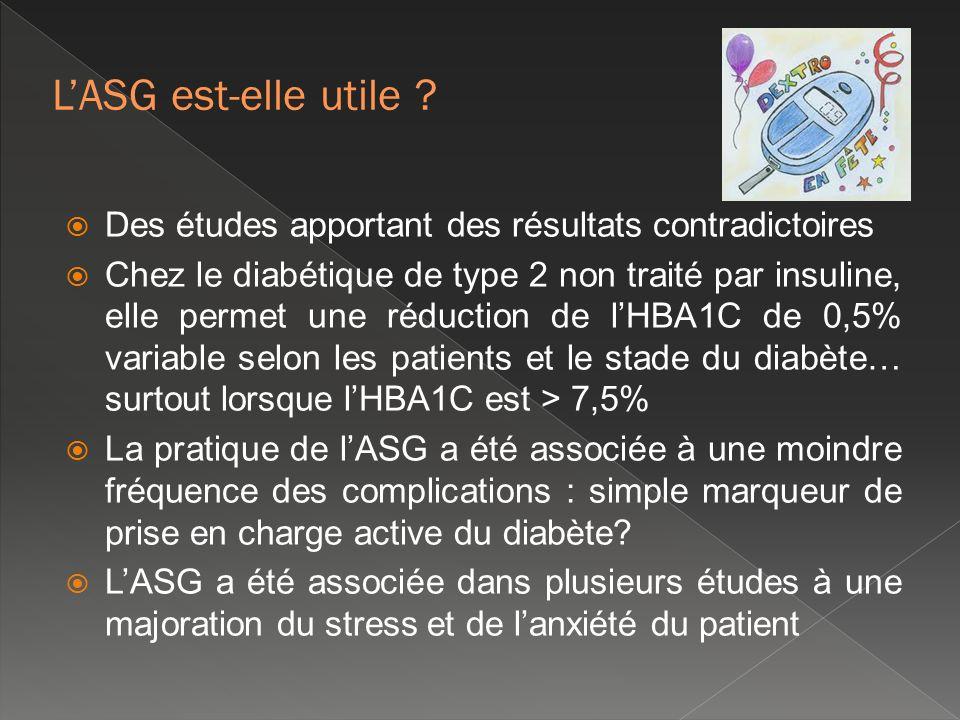 Des études apportant des résultats contradictoires Chez le diabétique de type 2 non traité par insuline, elle permet une réduction de lHBA1C de 0,5% v
