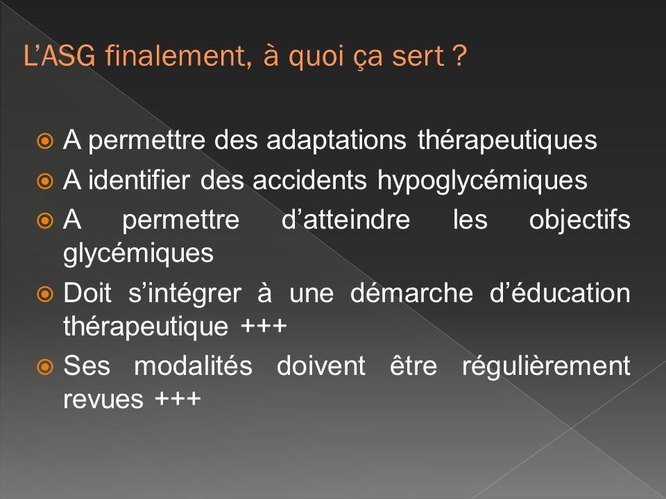 A permettre des adaptations thérapeutiques A identifier des accidents hypoglycémiques A permettre datteindre les objectifs glycémiques Doit sintégrer