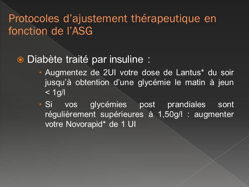 Diabète traité par insuline : Augmentez de 2UI votre dose de Lantus* du soir jusquà obtention dune glycémie le matin à jeun < 1g/l Si vos glycémies po
