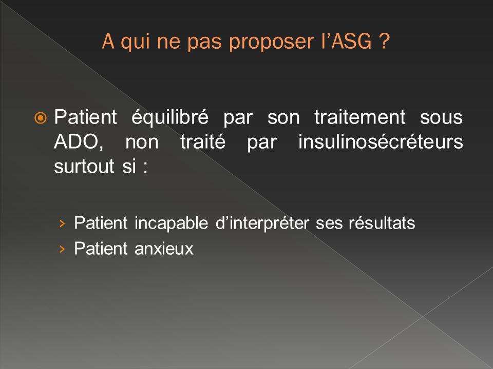 Patient équilibré par son traitement sous ADO, non traité par insulinosécréteurs surtout si : Patient incapable dinterpréter ses résultats Patient anx