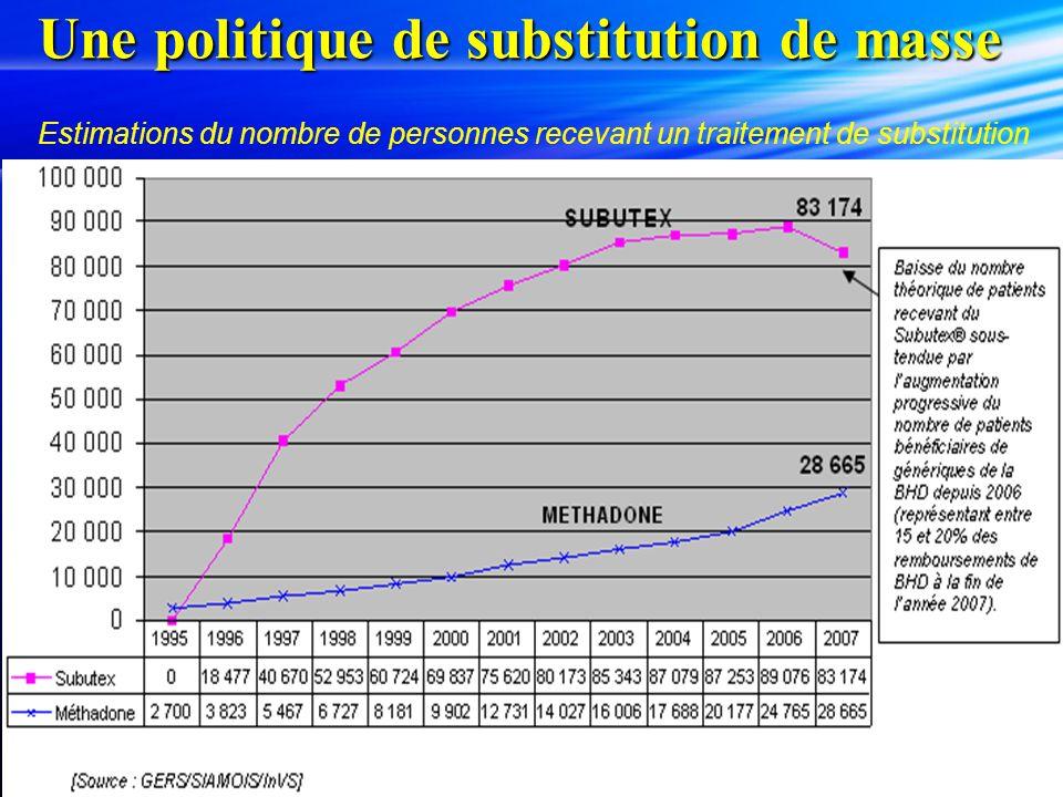 Une politique de substitution de masse Estimations du nombre de personnes recevant un traitement de substitution