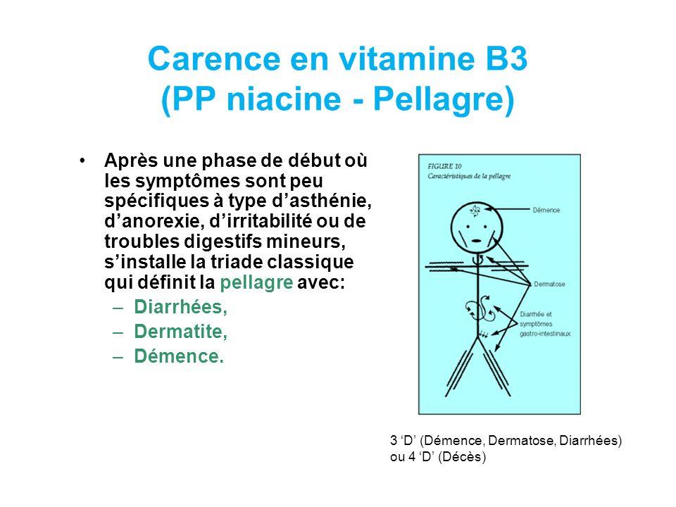 Carence en vitamine B3 (PP niacine - Pellagre) Après une phase de début où les symptômes sont peu spécifiques à type dasthénie, danorexie, dirritabilité ou de troubles digestifs mineurs, sinstalle la triade classique qui définit la pellagre avec: –Diarrhées, –Dermatite, –Démence.