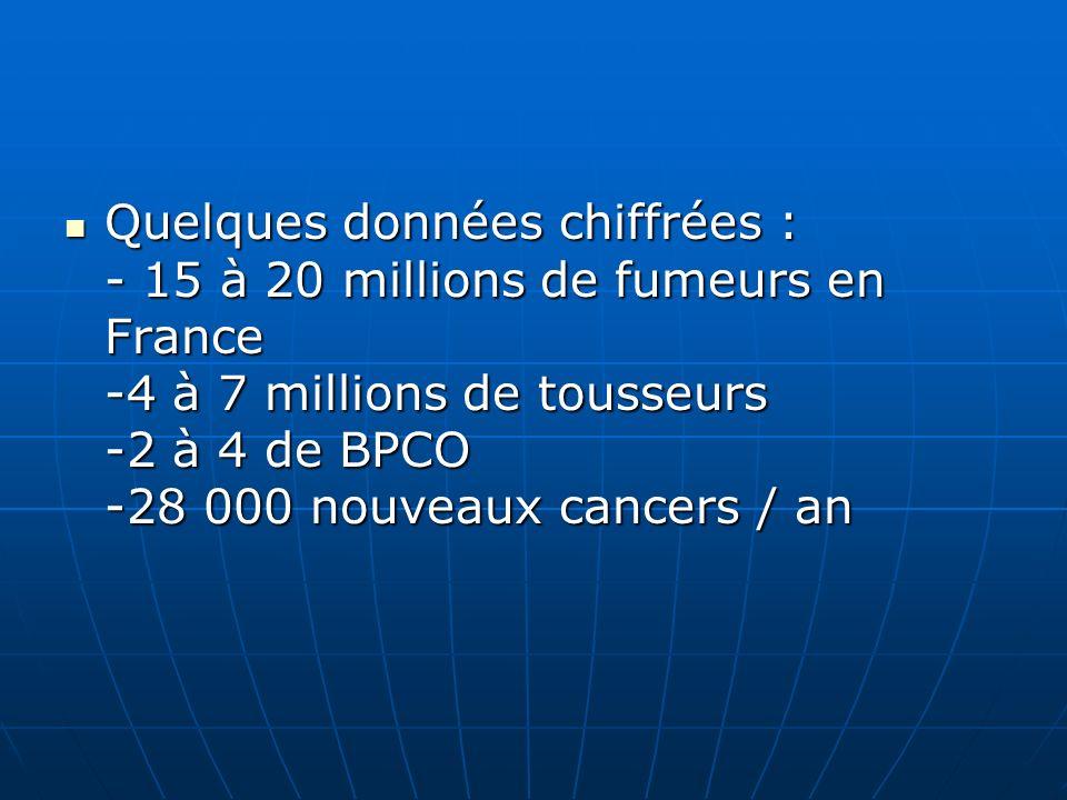 Quelques données chiffrées : - 15 à 20 millions de fumeurs en France -4 à 7 millions de tousseurs -2 à 4 de BPCO -28 000 nouveaux cancers / an Quelque