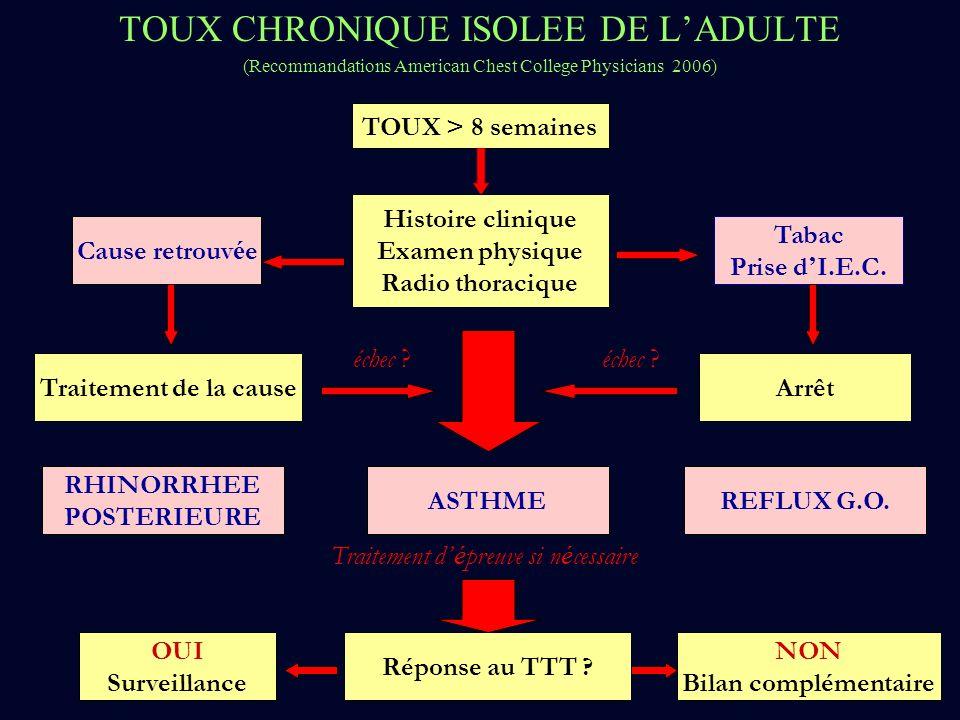TOUX CHRONIQUE ISOLEE DE LADULTE (Recommandations American Chest College Physicians 2006) TOUX > 8 semaines Cause retrouv é e Traitement de la cause R