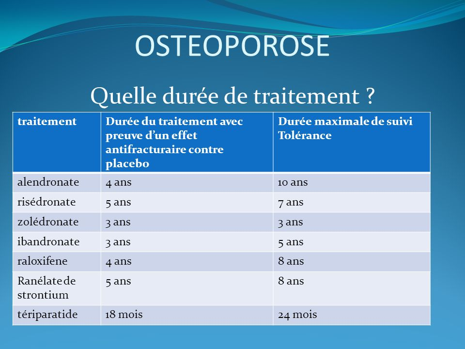 OSTEOPOROSE Quelle durée de traitement ? traitementDurée du traitement avec preuve dun effet antifracturaire contre placebo Durée maximale de suivi To