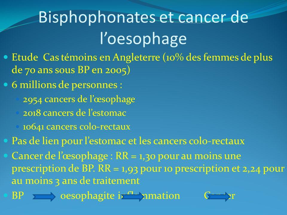 Bisphophonates et cancer de loesophage Etude Cas témoins en Angleterre (10% des femmes de plus de 70 ans sous BP en 2005) 6 millions de personnes : 29