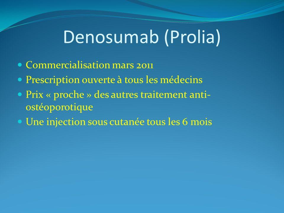 Denosumab (Prolia) Commercialisation mars 2011 Prescription ouverte à tous les médecins Prix « proche » des autres traitement anti- ostéoporotique Une