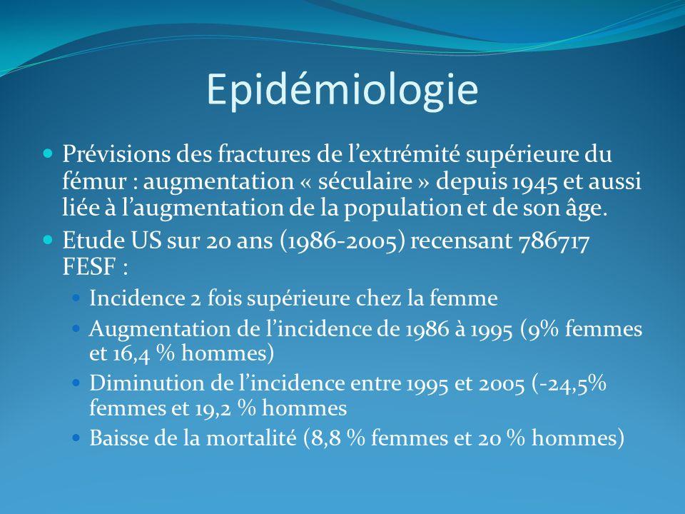 Epidémiologie Prévisions des fractures de lextrémité supérieure du fémur : augmentation « séculaire » depuis 1945 et aussi liée à laugmentation de la