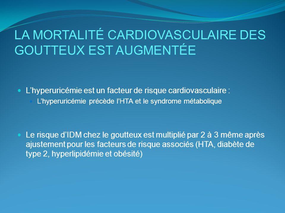 LA MORTALITÉ CARDIOVASCULAIRE DES GOUTTEUX EST AUGMENTÉE Lhyperuricémie est un facteur de risque cardiovasculaire : Lhyperuricémie précède lHTA et le
