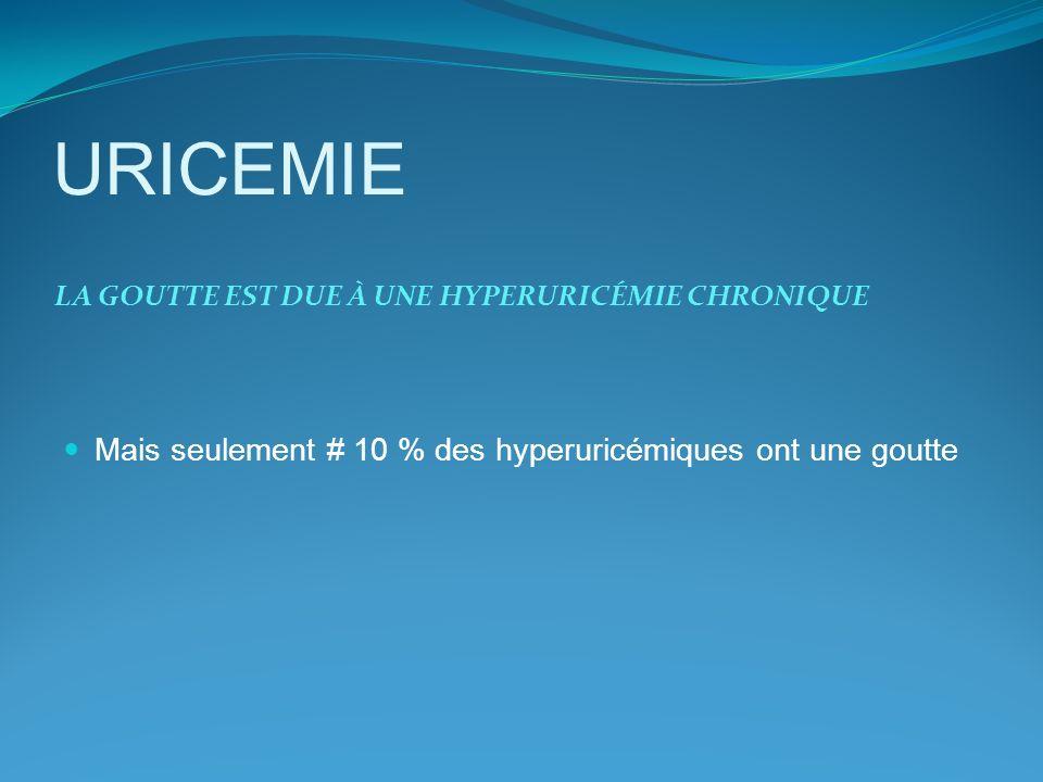 URICEMIE Mais seulement # 10 % des hyperuricémiques ont une goutte LA GOUTTE EST DUE À UNE HYPERURICÉMIE CHRONIQUE