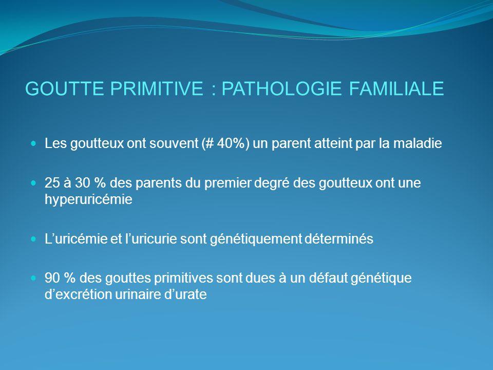 GOUTTE PRIMITIVE : PATHOLOGIE FAMILIALE Les goutteux ont souvent (# 40%) un parent atteint par la maladie 25 à 30 % des parents du premier degré des g