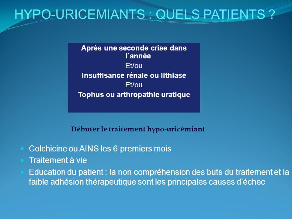 HYPO-URICEMIANTS : QUELS PATIENTS ? Colchicine ou AINS les 6 premiers mois Traitement à vie Education du patient : la non compréhension des buts du tr