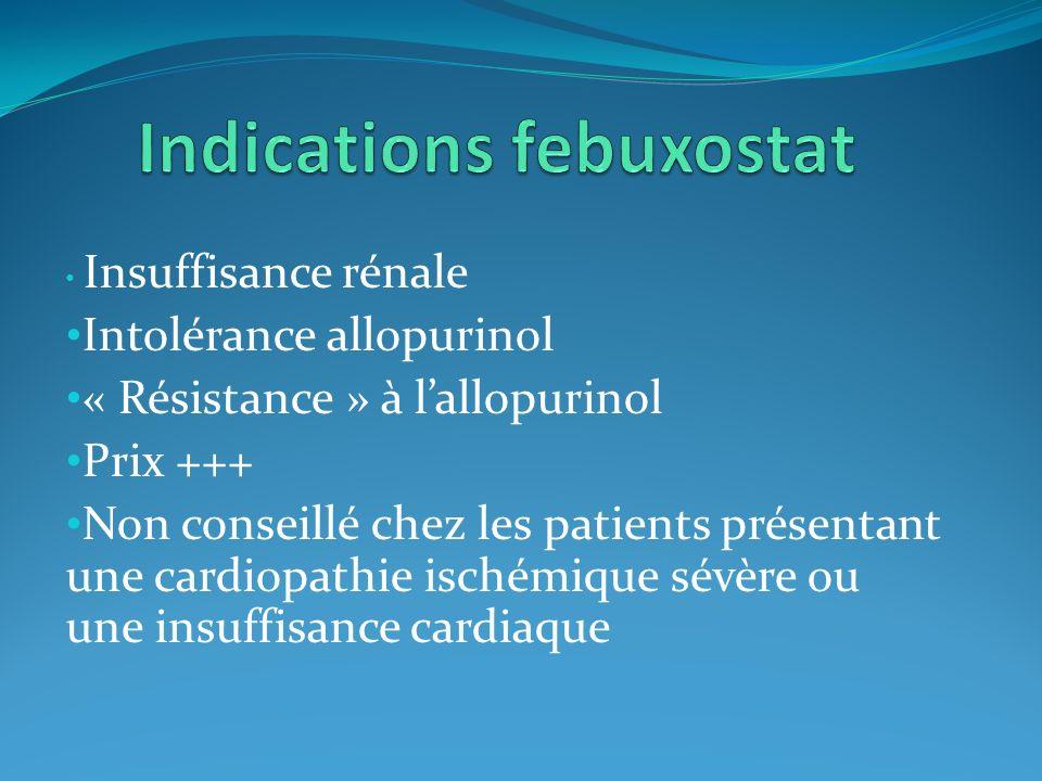 Insuffisance rénale Intolérance allopurinol « Résistance » à lallopurinol Prix +++ Non conseillé chez les patients présentant une cardiopathie ischémi