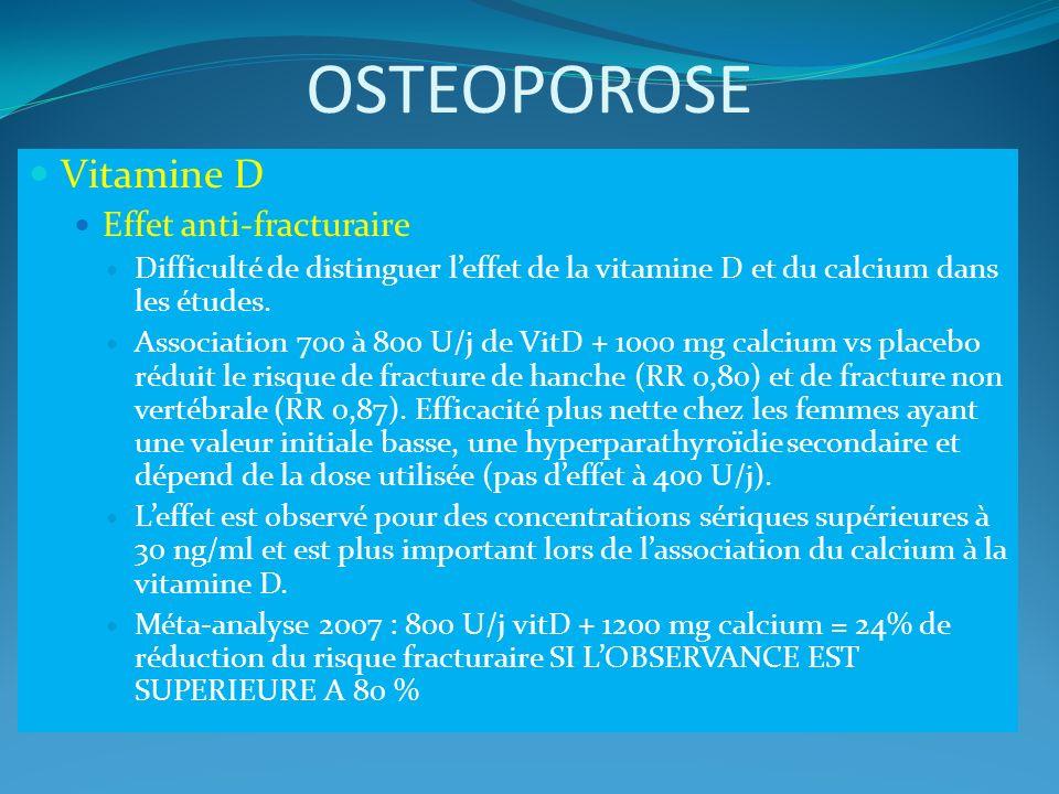 OSTEOPOROSE Vitamine D Effet anti-fracturaire Difficulté de distinguer leffet de la vitamine D et du calcium dans les études. Association 700 à 800 U/