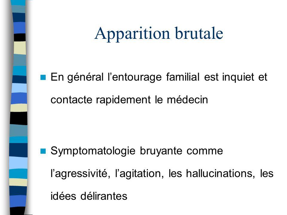 Apparition brutale En général lentourage familial est inquiet et contacte rapidement le médecin Symptomatologie bruyante comme lagressivité, lagitatio