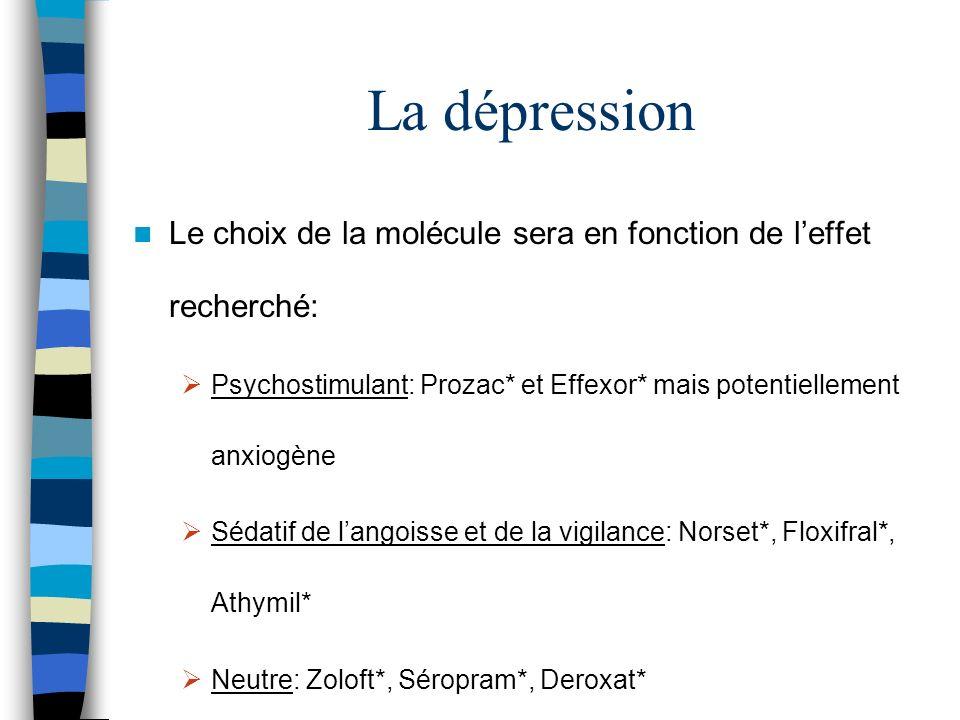 La dépression Le choix de la molécule sera en fonction de leffet recherché: Psychostimulant: Prozac* et Effexor* mais potentiellement anxiogène Sédatif de langoisse et de la vigilance: Norset*, Floxifral*, Athymil* Neutre: Zoloft*, Séropram*, Deroxat*