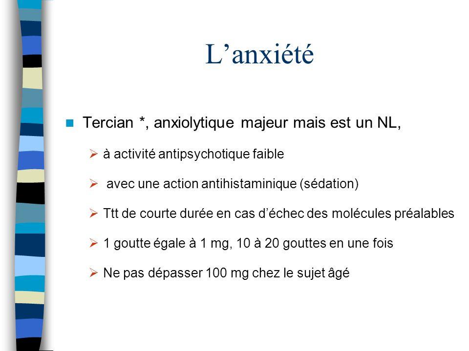 Lanxiété Tercian *, anxiolytique majeur mais est un NL, à activité antipsychotique faible avec une action antihistaminique (sédation) Ttt de courte durée en cas déchec des molécules préalables 1 goutte égale à 1 mg, 10 à 20 gouttes en une fois Ne pas dépasser 100 mg chez le sujet âgé