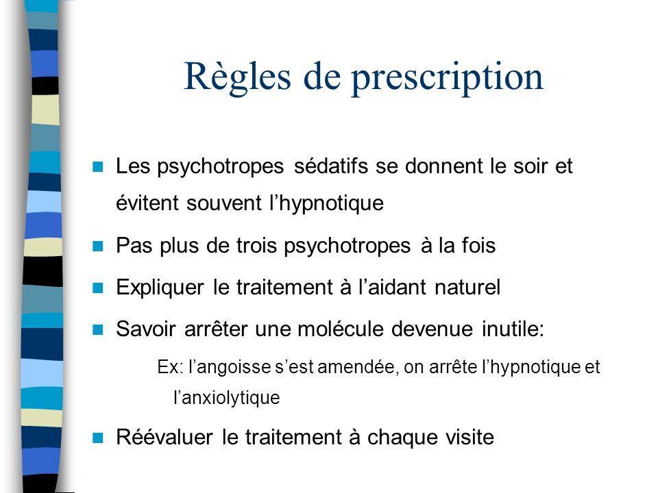 Règles de prescription Les psychotropes sédatifs se donnent le soir et évitent souvent lhypnotique Pas plus de trois psychotropes à la fois Expliquer