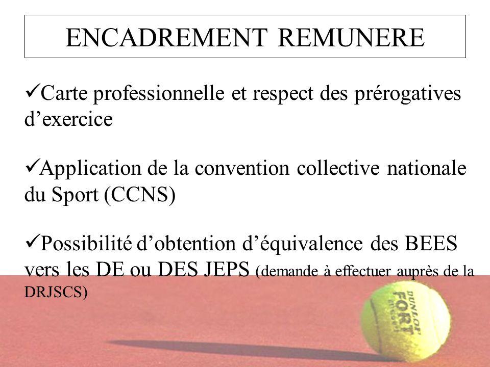 ENCADREMENT REMUNERE Carte professionnelle et respect des prérogatives dexercice Application de la convention collective nationale du Sport (CCNS) Pos