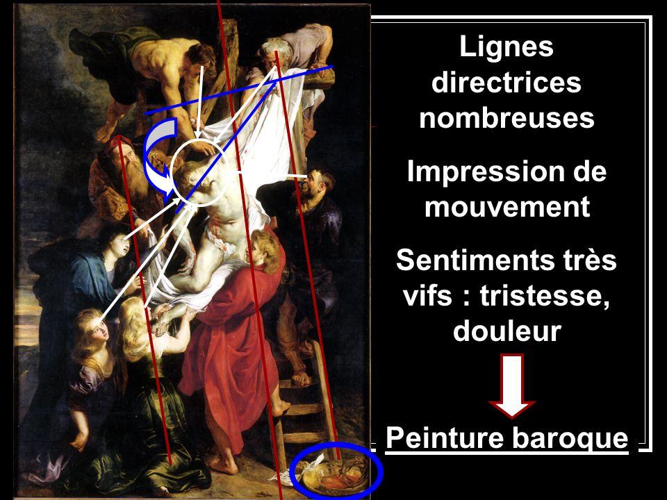 Lignes directrices nombreuses Impression de mouvement Sentiments très vifs : tristesse, douleur Peinture baroque