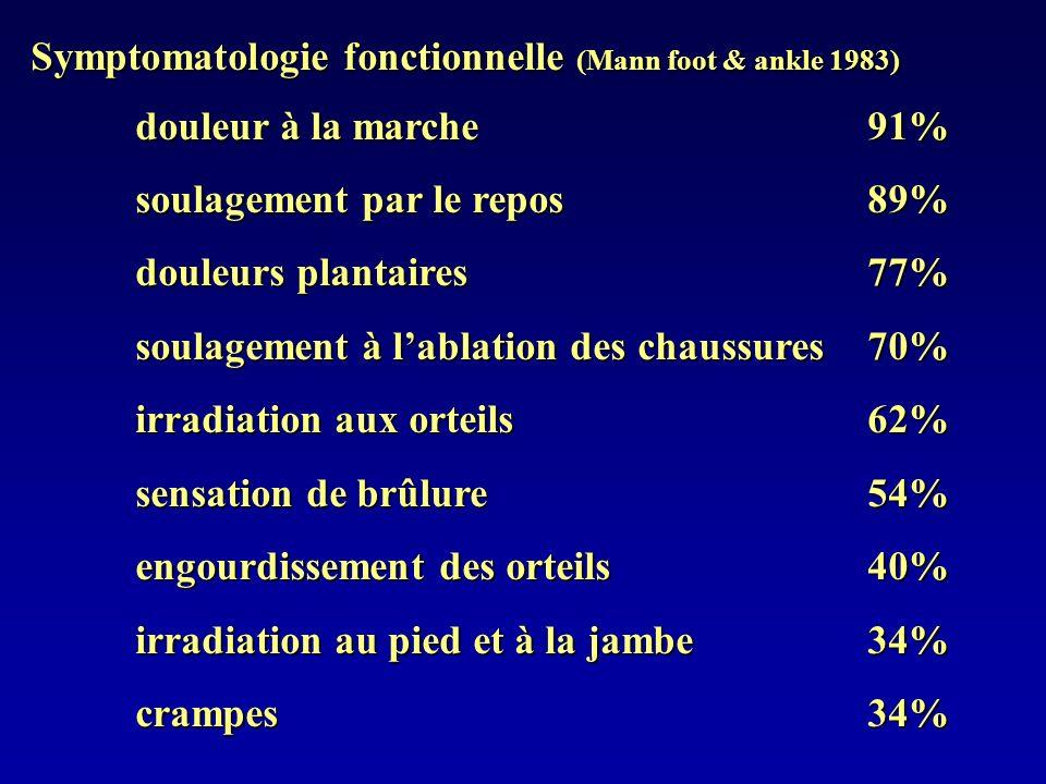 Symptomatologie fonctionnelle (Mann foot & ankle 1983) douleur à la marche91% soulagement par le repos89% douleurs plantaires77% soulagement à lablati