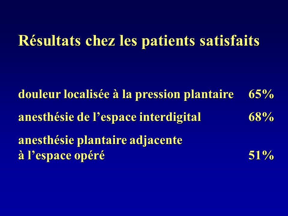 Résultats chez les patients satisfaits douleur localisée à la pression plantaire65% anesthésie de lespace interdigital68% anesthésie plantaire adjacen