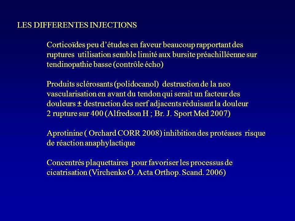 LES DIFFERENTES INJECTIONS Corticoïdes peu détudes en faveur beaucoup rapportant des ruptures utilisation semble limité aux bursite préachilléenne sur
