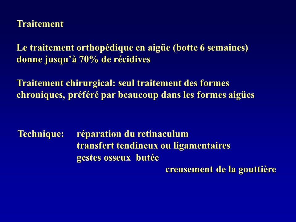 Traitement Le traitement orthopédique en aigüe (botte 6 semaines) donne jusquà 70% de récidives Traitement chirurgical: seul traitement des formes chr
