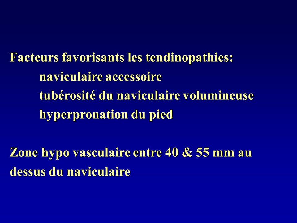 Facteurs favorisants les tendinopathies: naviculaire accessoire tubérosité du naviculaire volumineuse hyperpronation du pied Zone hypo vasculaire entr