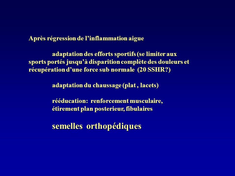 Après régression de linflammation aigue adaptation des efforts sportifs (se limiter aux sports portés jusquà disparition complète des douleurs et récu