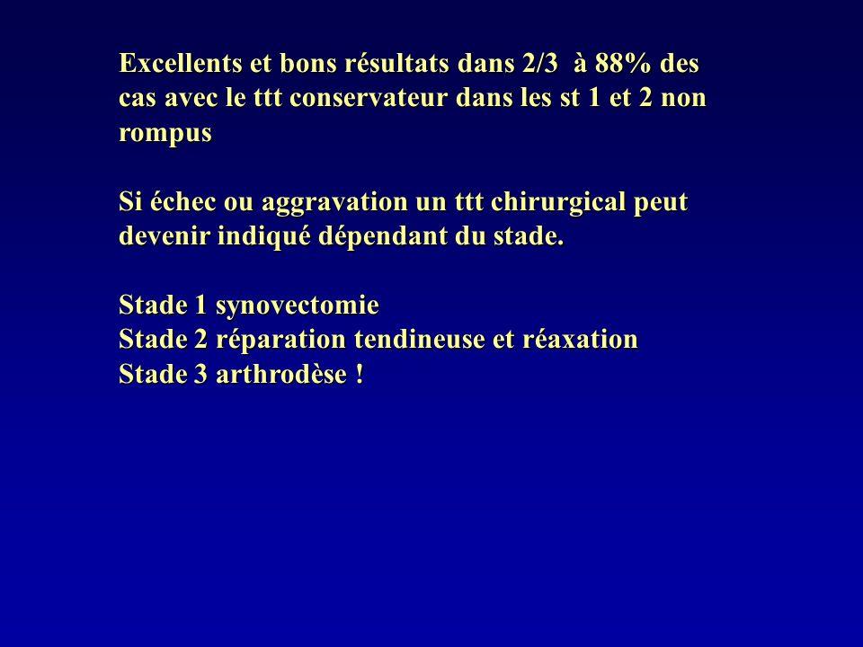 Excellents et bons résultats dans 2/3 à 88% des cas avec le ttt conservateur dans les st 1 et 2 non rompus Si échec ou aggravation un ttt chirurgical