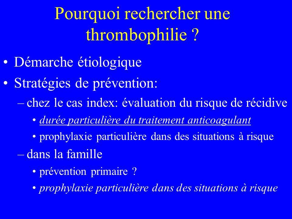 Pourquoi rechercher une thrombophilie ? Démarche étiologique Stratégies de prévention: –chez le cas index: évaluation du risque de récidive durée part