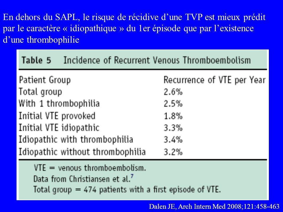 En dehors du SAPL, le risque de récidive dune TVP est mieux prédit par le caractère « idiopathique » du 1er épisode que par lexistence dune thrombophi