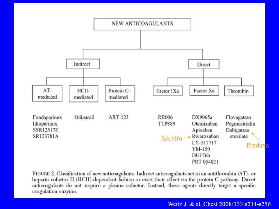 Weitz J. & al, Chest 2008;133:s234-s256 Xarelto Pradaxa
