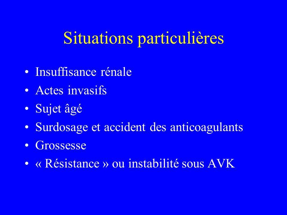 Situations particulières Insuffisance rénale Actes invasifs Sujet âgé Surdosage et accident des anticoagulants Grossesse « Résistance » ou instabilité