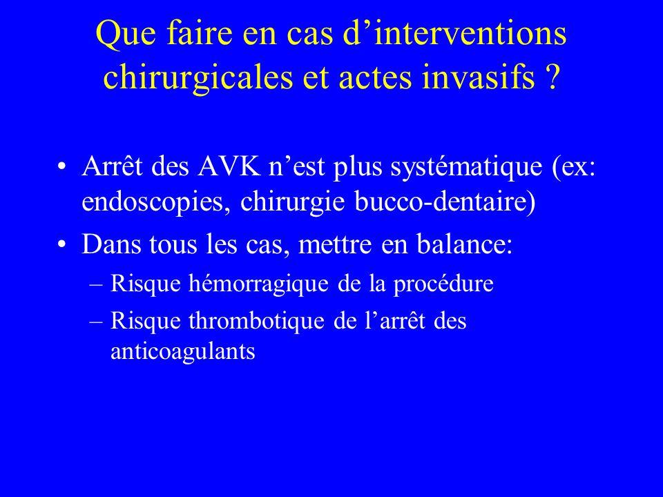 Que faire en cas dinterventions chirurgicales et actes invasifs ? Arrêt des AVK nest plus systématique (ex: endoscopies, chirurgie bucco-dentaire) Dan