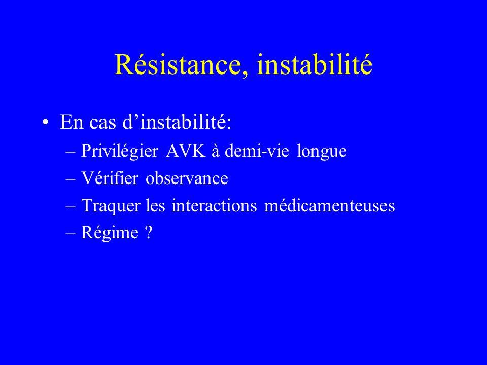 Résistance, instabilité En cas dinstabilité: –Privilégier AVK à demi-vie longue –Vérifier observance –Traquer les interactions médicamenteuses –Régime ?
