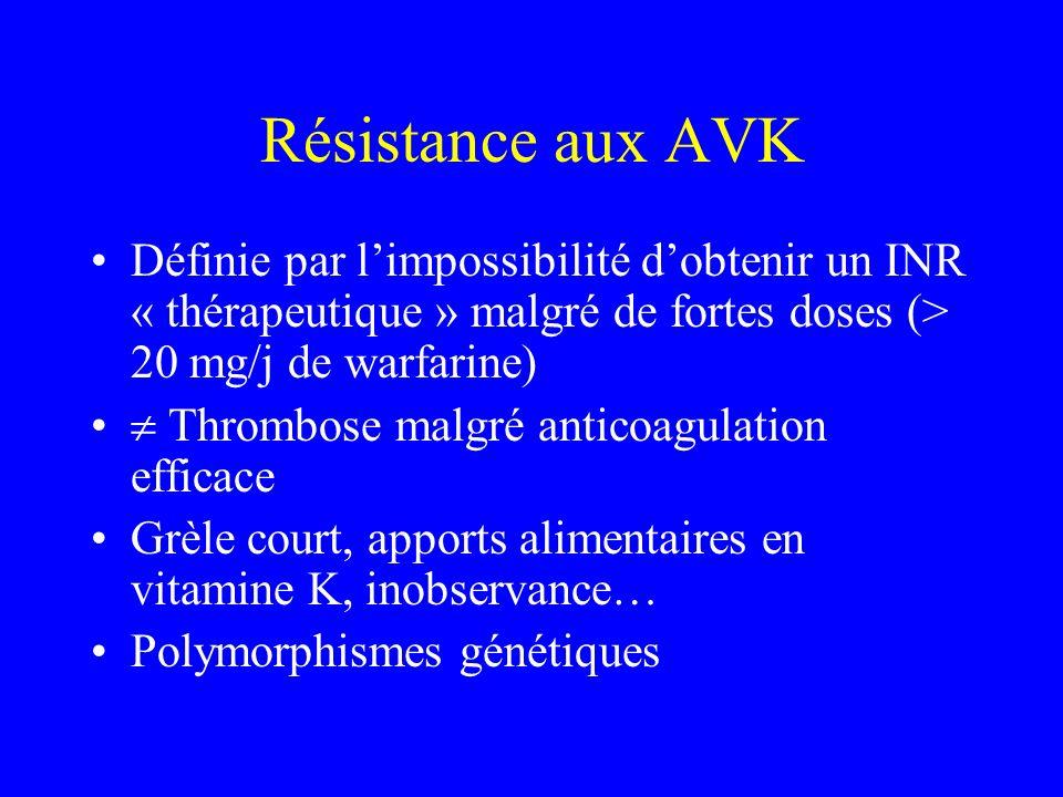 Résistance aux AVK Définie par limpossibilité dobtenir un INR « thérapeutique » malgré de fortes doses (> 20 mg/j de warfarine) Thrombose malgré antic