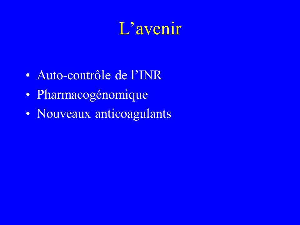 Lavenir Auto-contrôle de lINR Pharmacogénomique Nouveaux anticoagulants