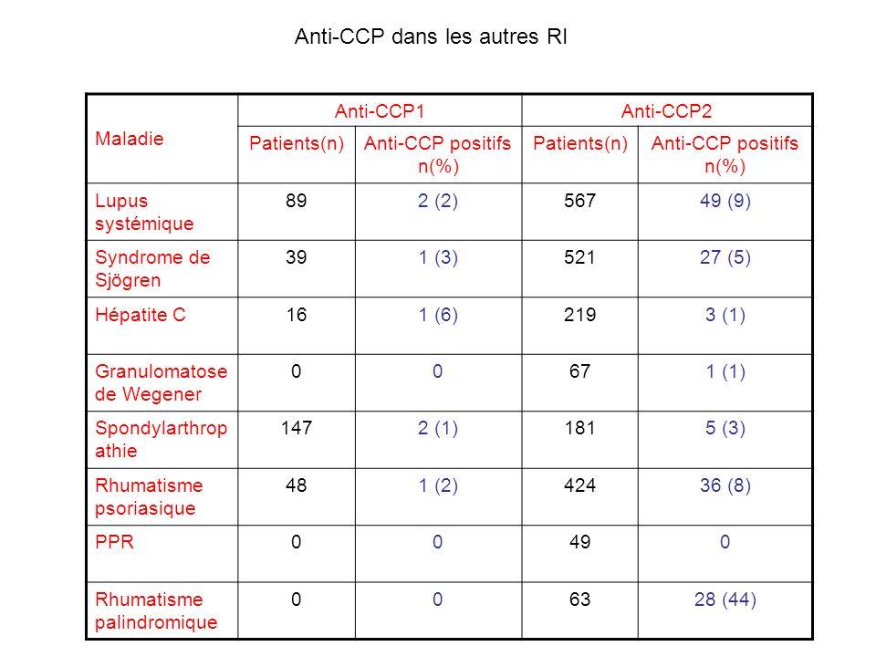 Association anti-CCP + FR Résultats contradictoires pour la sensibilité Sensibilité de la combinaison peut augmenter ou diminuer par rapport à la sensibilité des anti-CCP ou des FR Augmentation de la spécificité pour le diagnostic en cas de combinaison