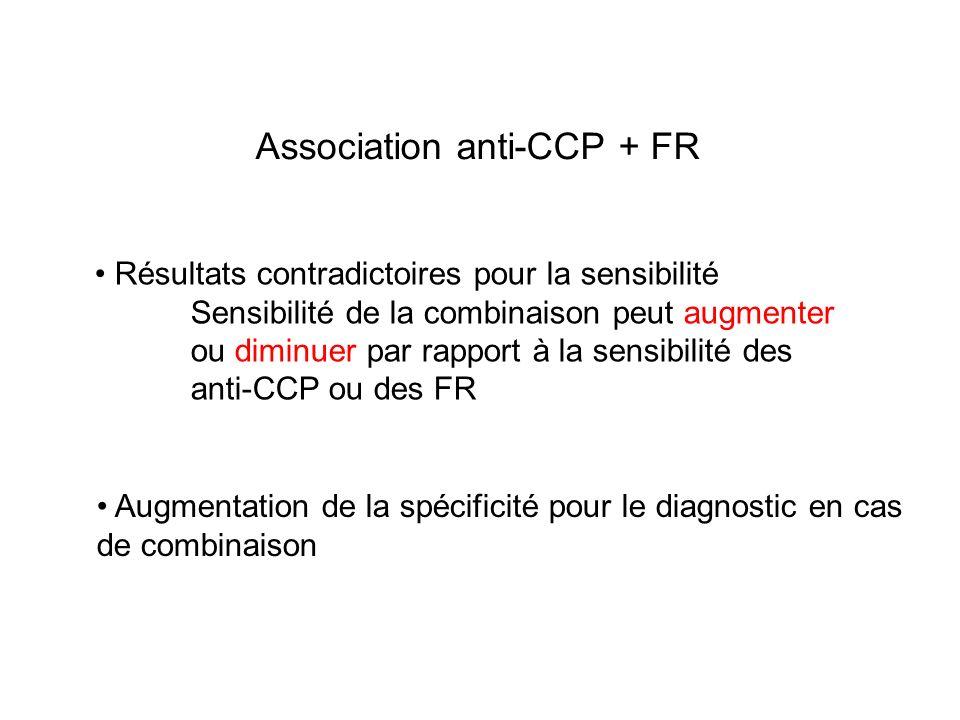 Les Anti-CCP : facteur prédictif de PR en phase préclinique 0% 10% 20% 30% 40% 50% 60% 70% 80% 0246810 Années avant les premiers symptômes Réponse CCP-2 positive Les Anti-CCP sont détectables plusieurs années avant lapparition des premiers symptômes Daprès: Rantapää-Dahlqvist et al, Arth Rheum 2003,48:2741-49